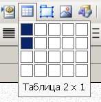 использование кнопки Добавить таблицу (Insert Table)